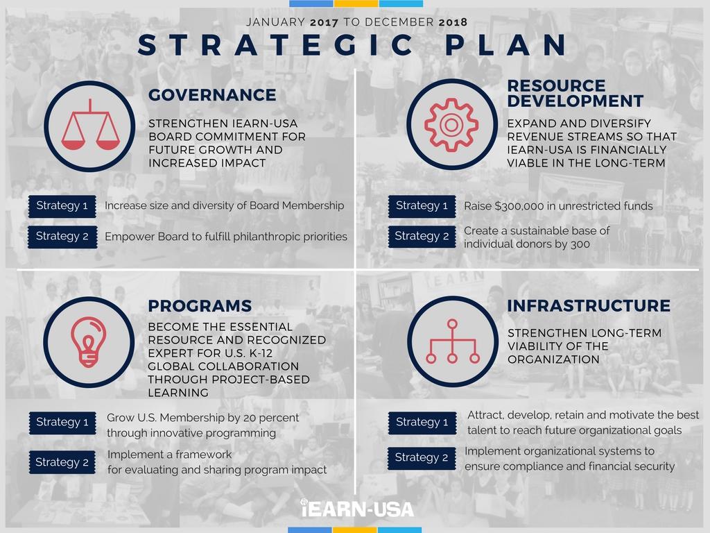 2017 2018 Strategic Plan Updated 52 F17