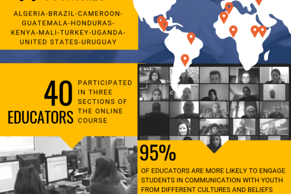 Fall 2018 Online Course Infographic