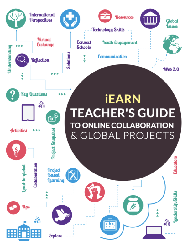 Teacher's Guide to Online Collaboration and Global Projects