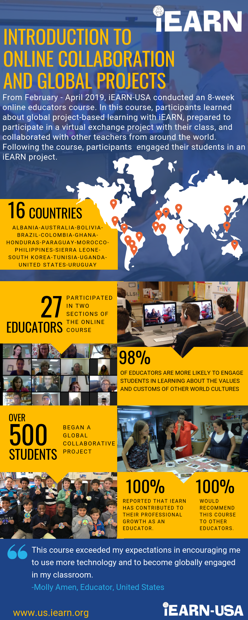 Spring 2019 Online Course Infographic